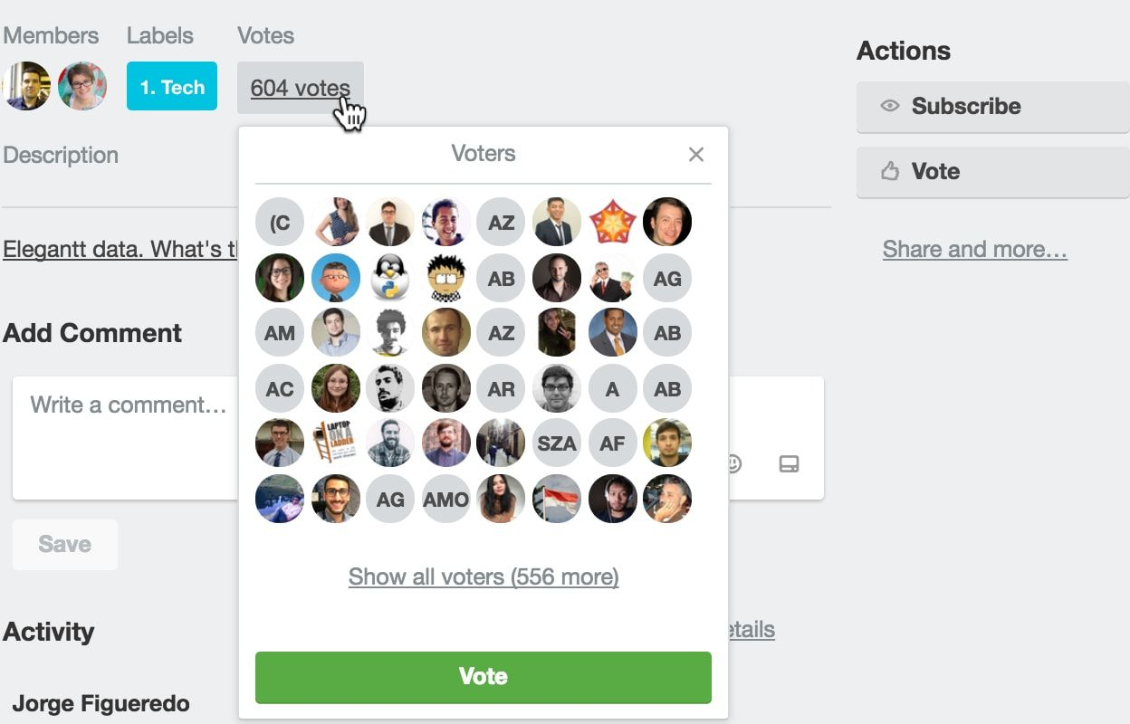 14. Voting power up for trello