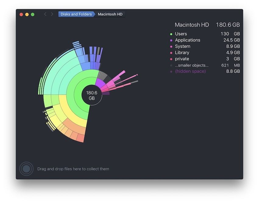 3. Best Storage Manager for Your Mac: DaisyDisk